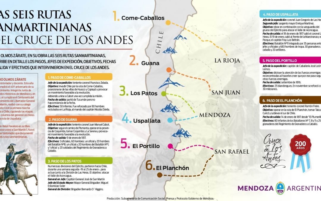 Las 6 rutas del Cruce de los Andes, la mayor hazaña militar.